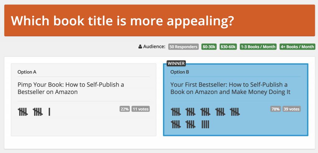 testing-book-titles