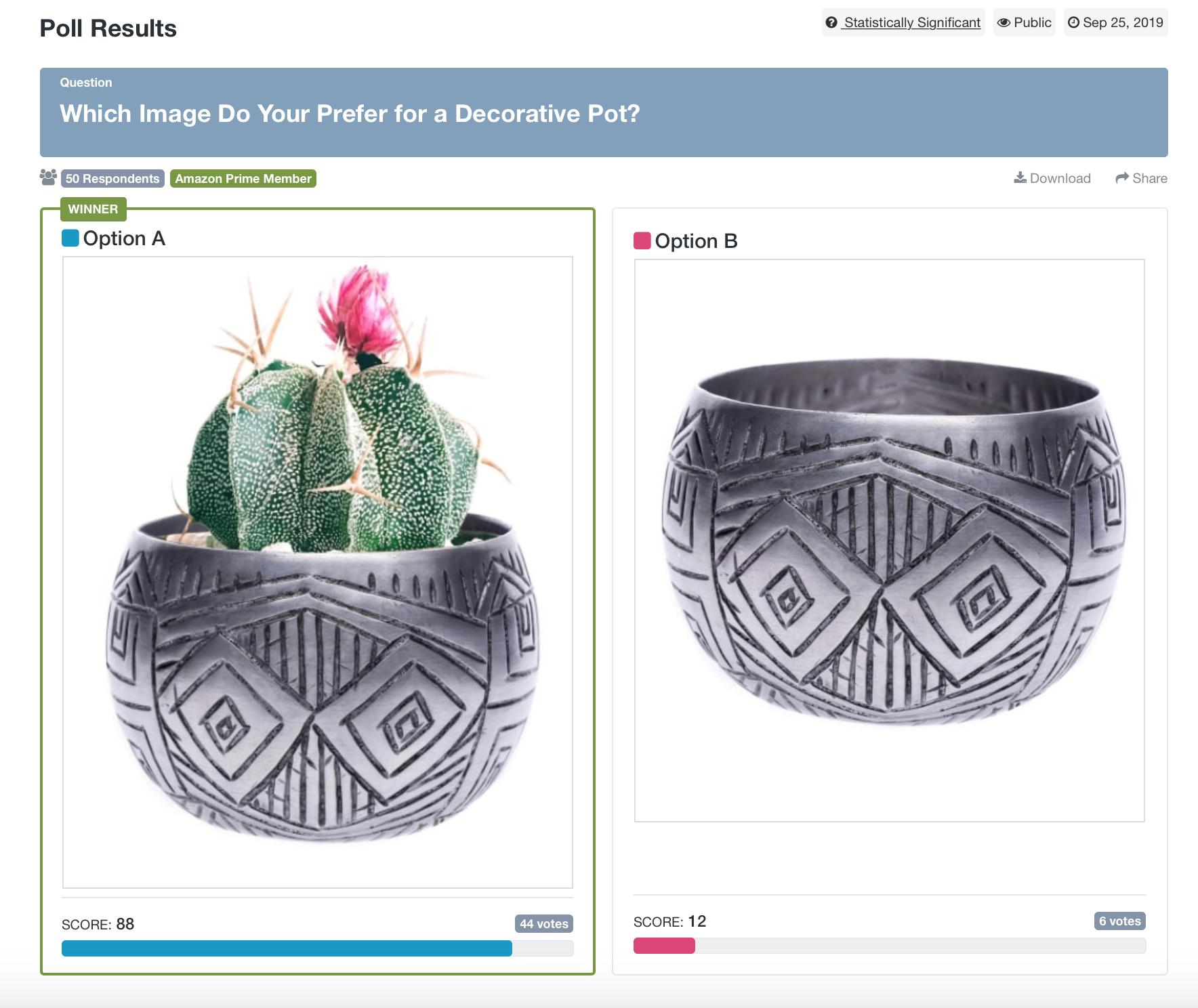 Amazon feedback tools: screenshot of a PickFu poll