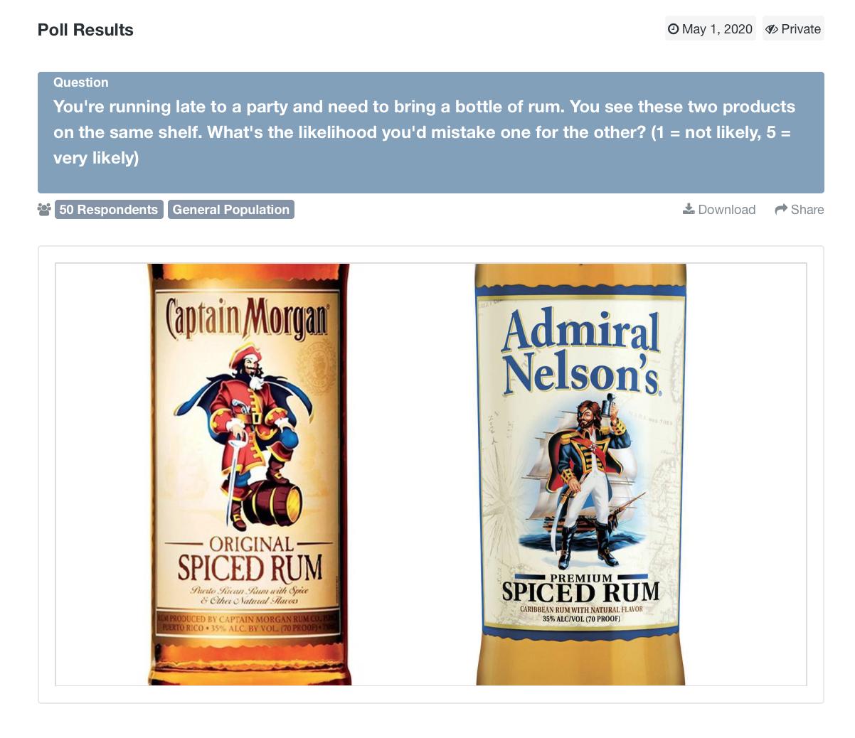 Screenshot of two rum bottles in PickFu poll