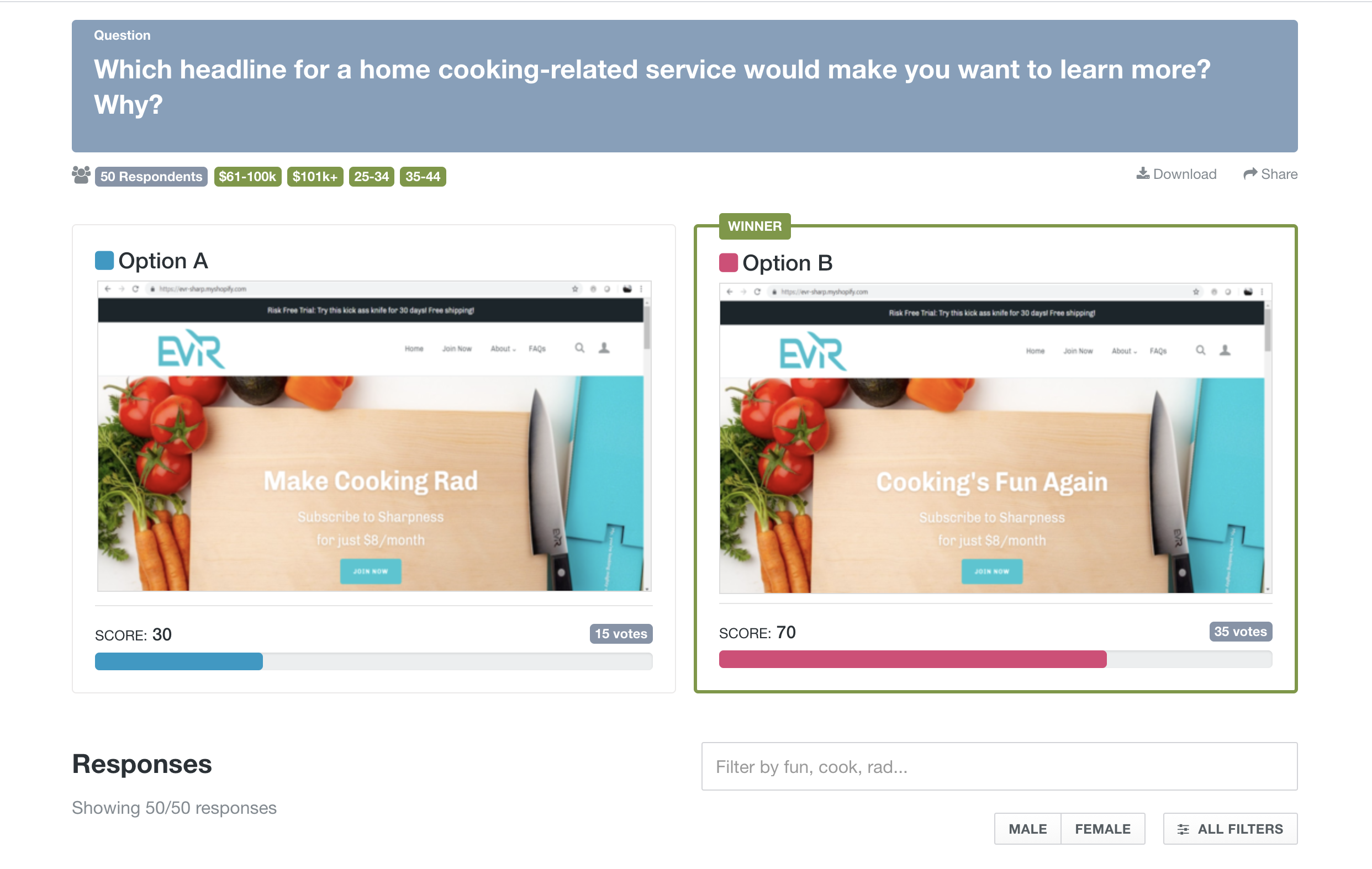 How to write a tagline: screenshot of a Pick poll testing a tagline for a cooking subscription service