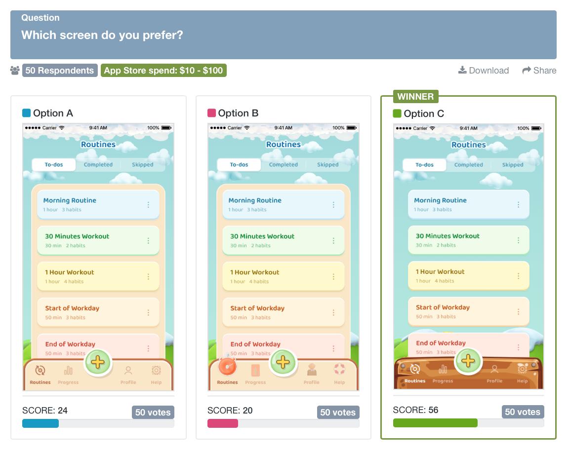 Mobile app store optimization: screenshot of a PickFu poll for a productivity app