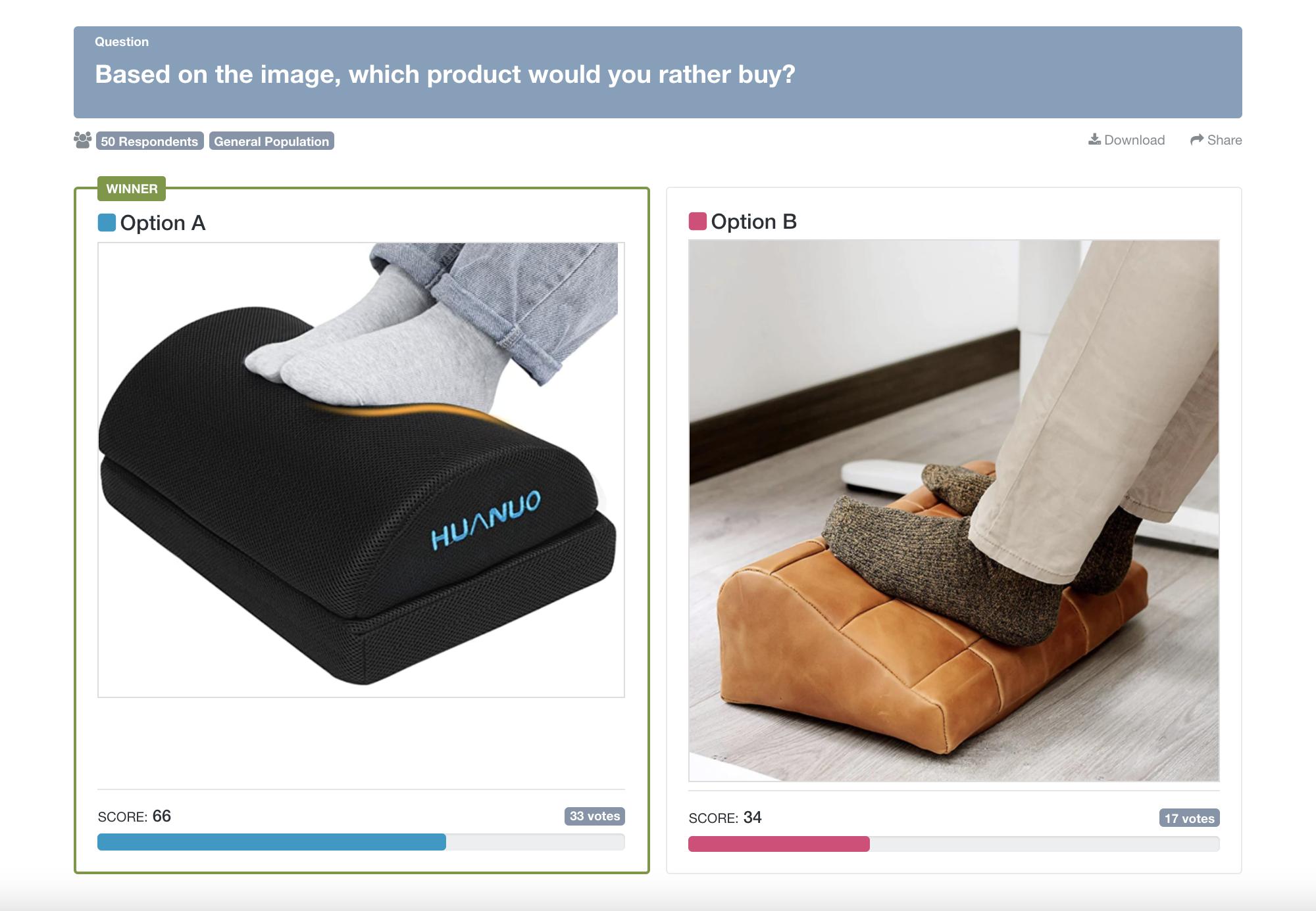 Walmart and dropshipping: screenshot of a PickFu poll testing product options