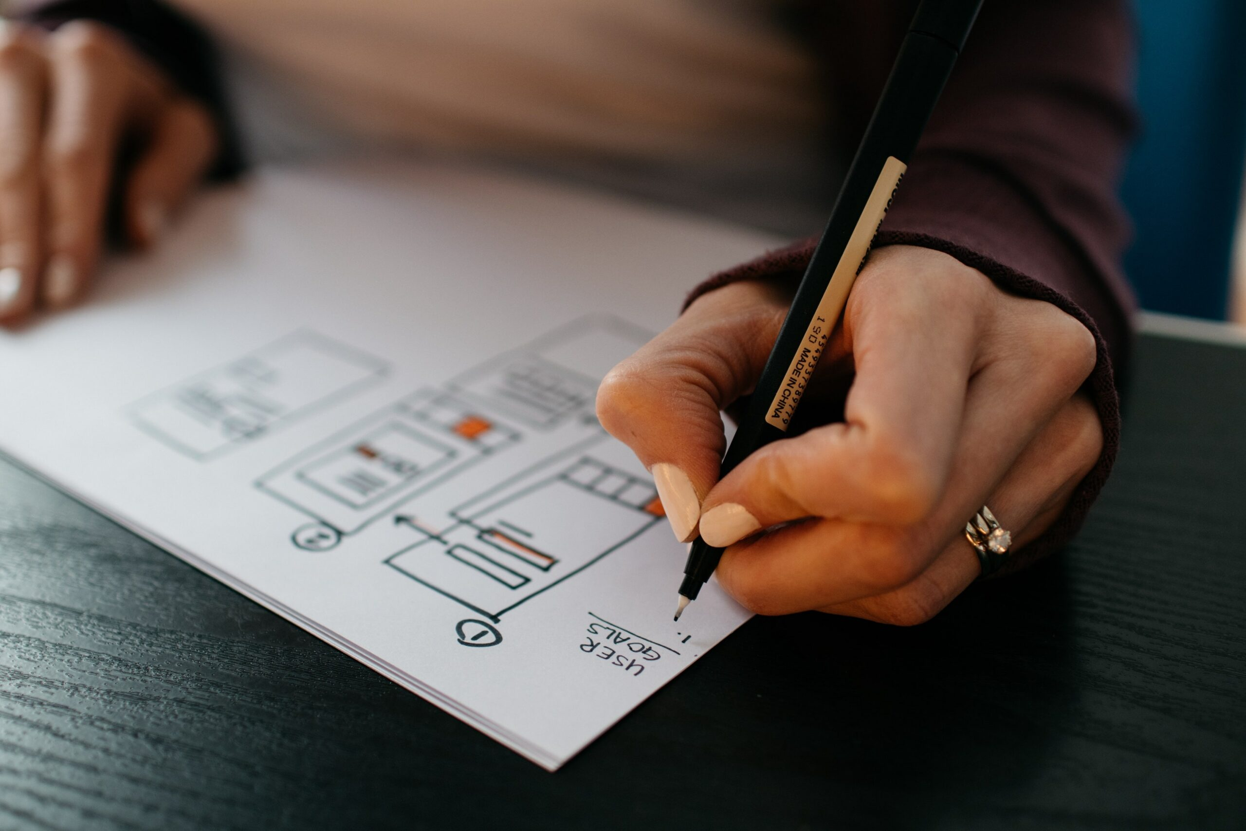 wireframes and wireframe testing: example of a wireframe sketch on paper