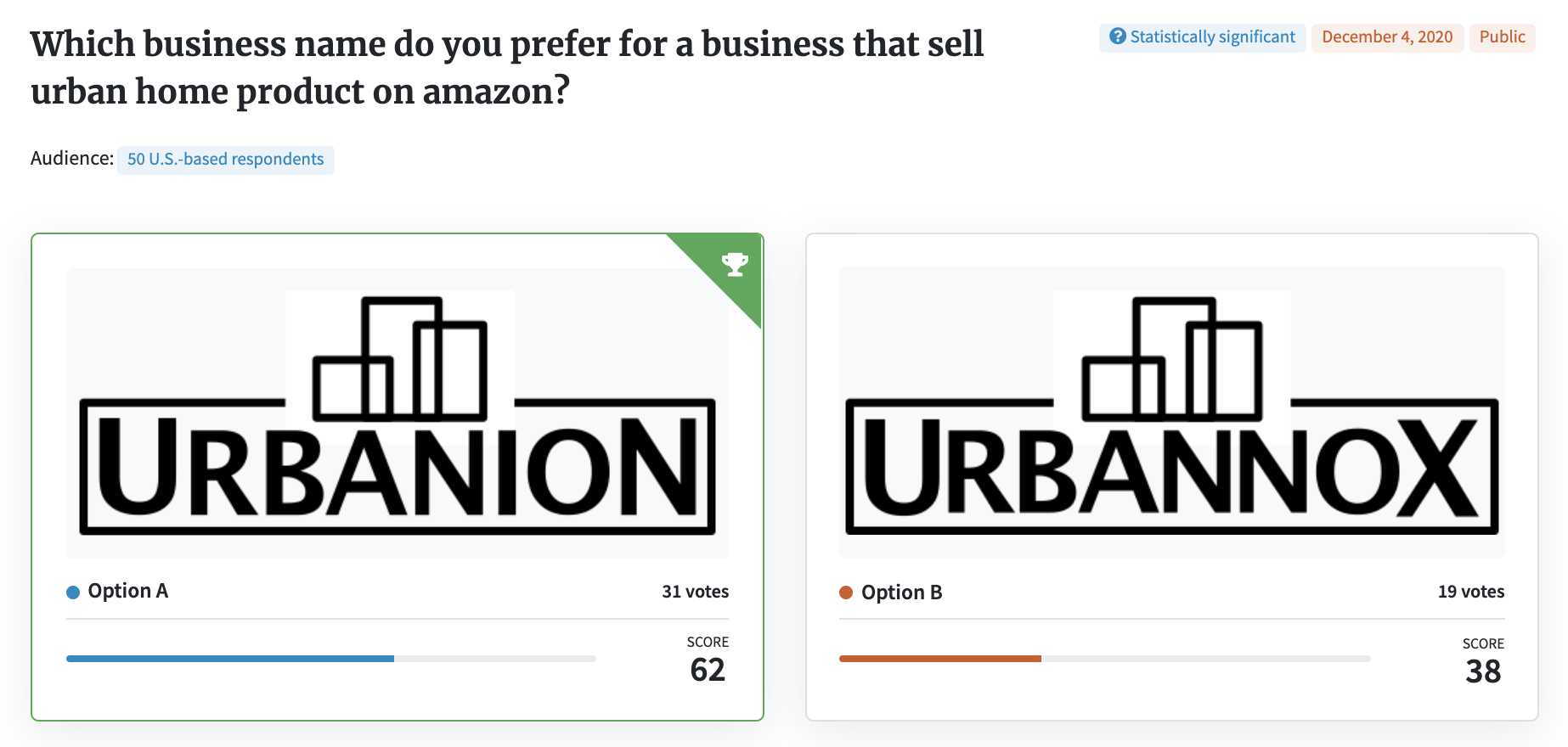 Test your business name: PickFu poll for an urban home product business