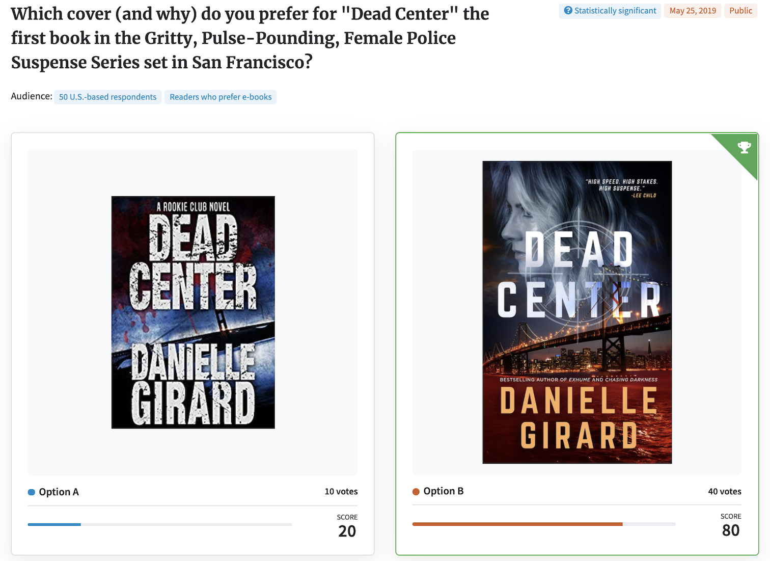 PickFu book cover poll for suspense book titled Dead Center