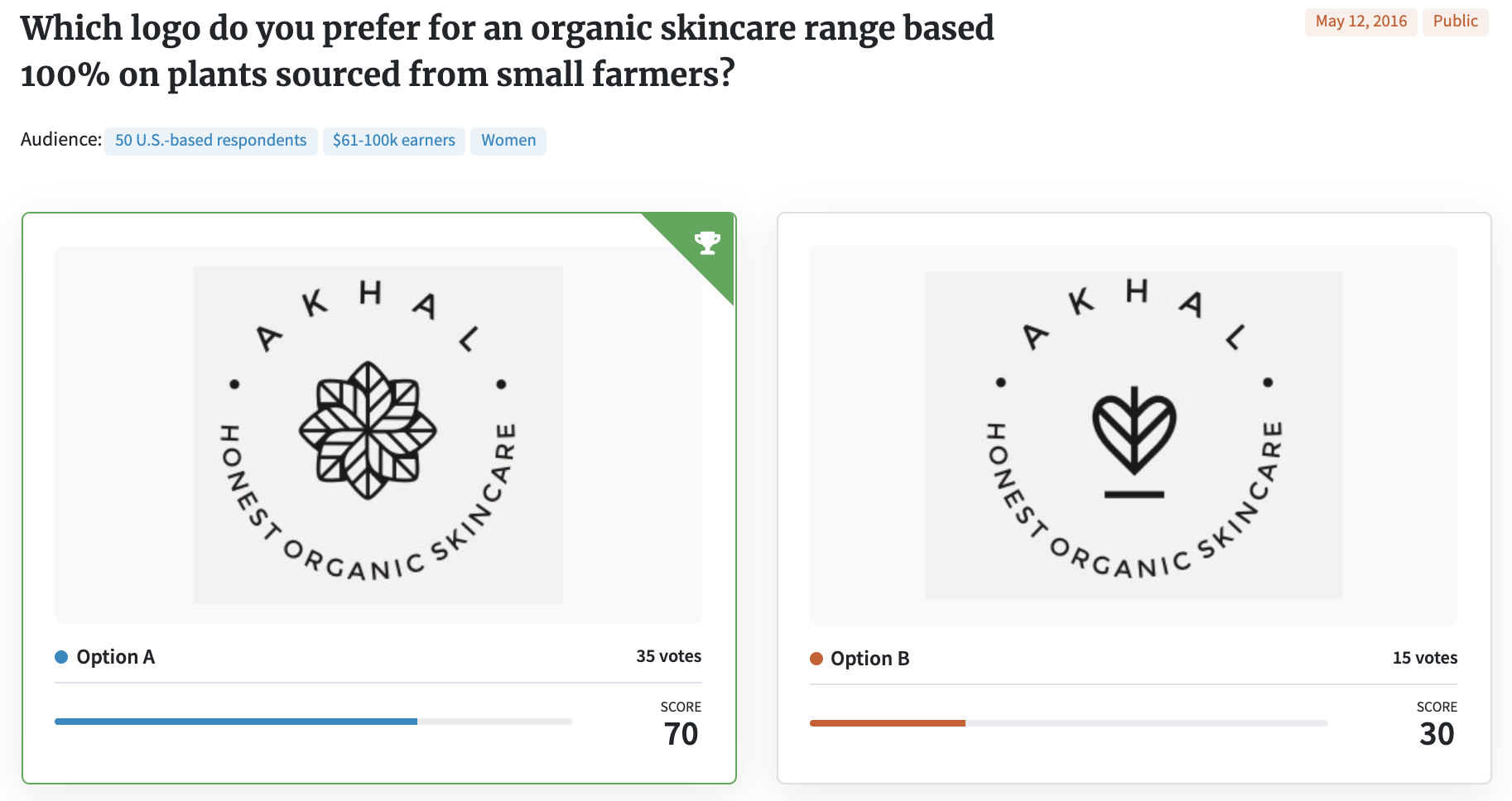 PickFu poll for organic skincare logo