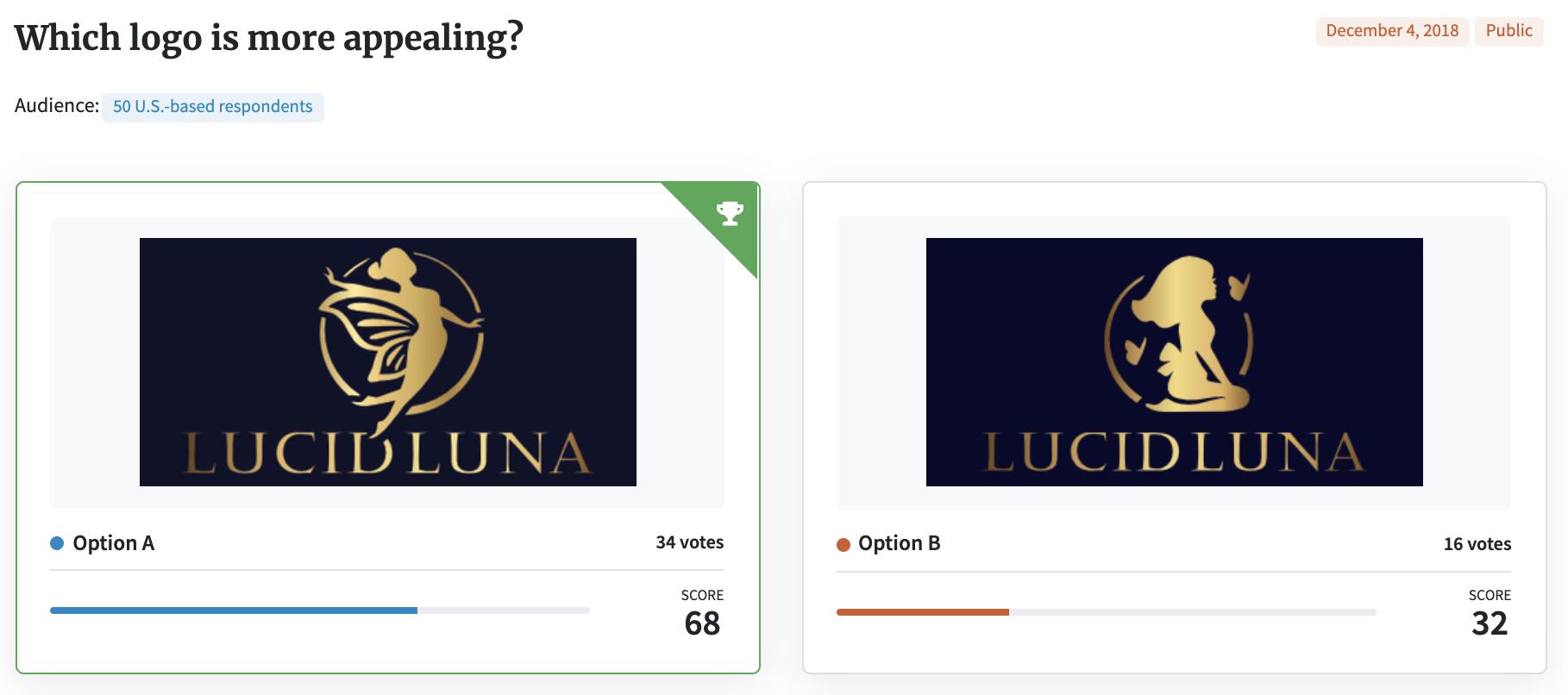 PickFu logo design test for a company called Lucid Luna