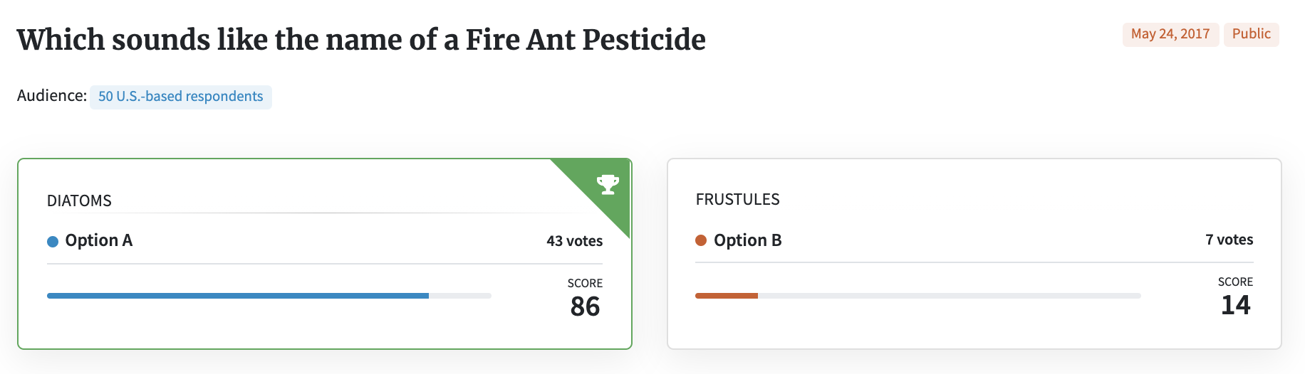 Test your business name: PickFu poll for a fire ant pesticide
