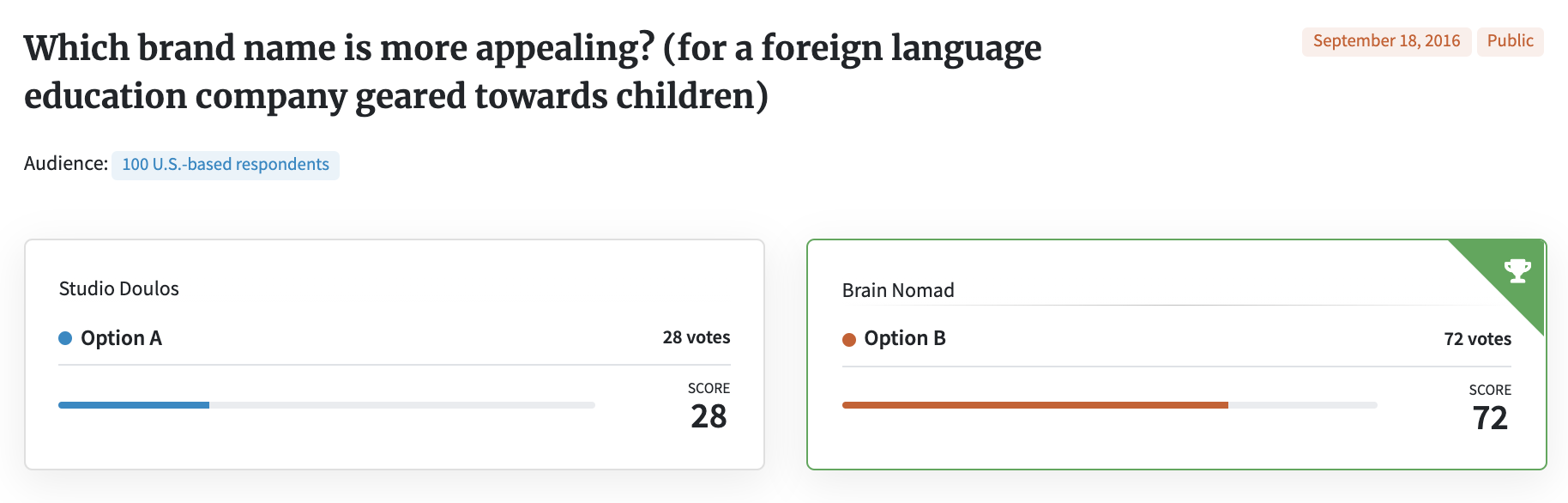 Test your business name: PickFu poll for a foreign language education company